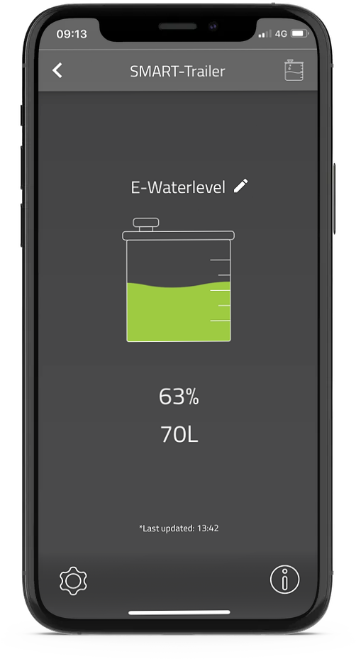 E-Waterlevel in E-Trailer app